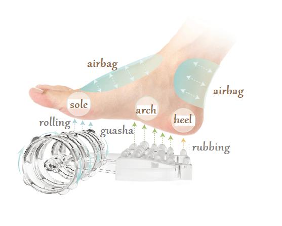 Foot Delight Foot Massager